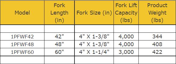 AL Wide Frame Pallet Forks CAL-1PFWF.
